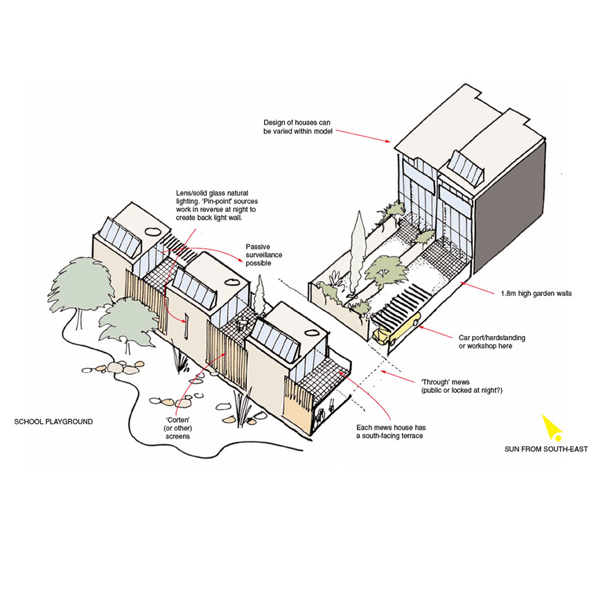 //uistudio.co.uk/wp-content/uploads/2018/01/2326_Aylesbury-Estate_Sketch-2_860x860.jpg